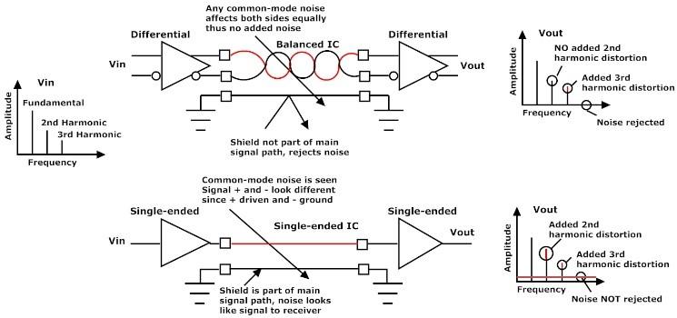 Физический уровень вычислительных систем