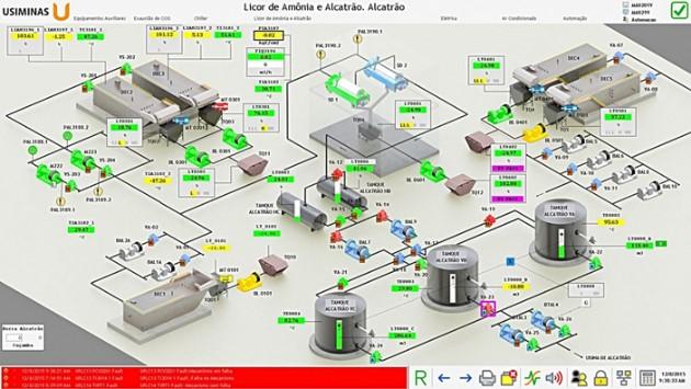 Статья: Автоматизированная система управления технологическими процессами